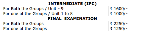 Exam fees