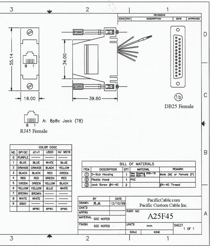 wiring diagram for db25 to hd15