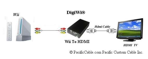 DigiWi - Wii To HDMI Converter Composite (Yellow) 480i Video with