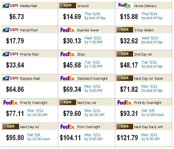 compare shipping rates - Canreklonec
