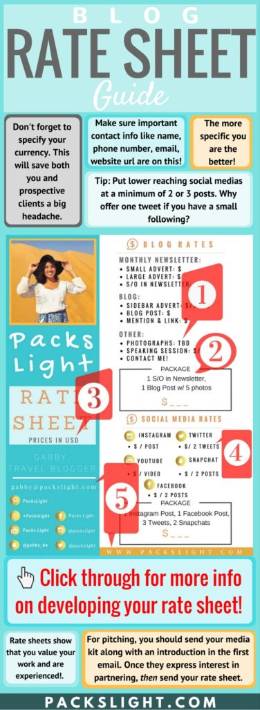 Building Your Blogger Rate Card (+Free Downloadable Template!)