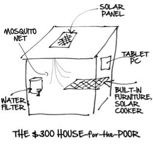 The $300 House