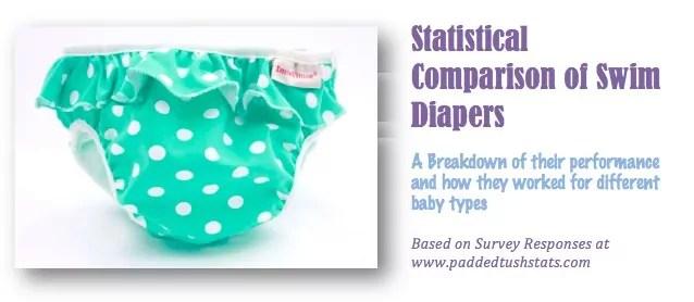 Swim Diaper Statistics