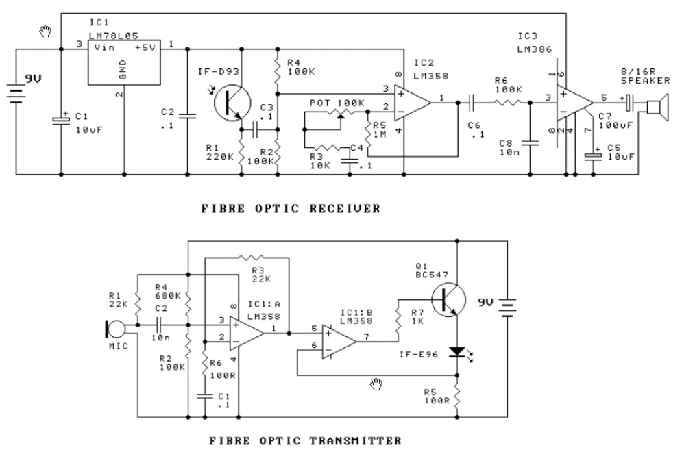 fiber optic transmitter