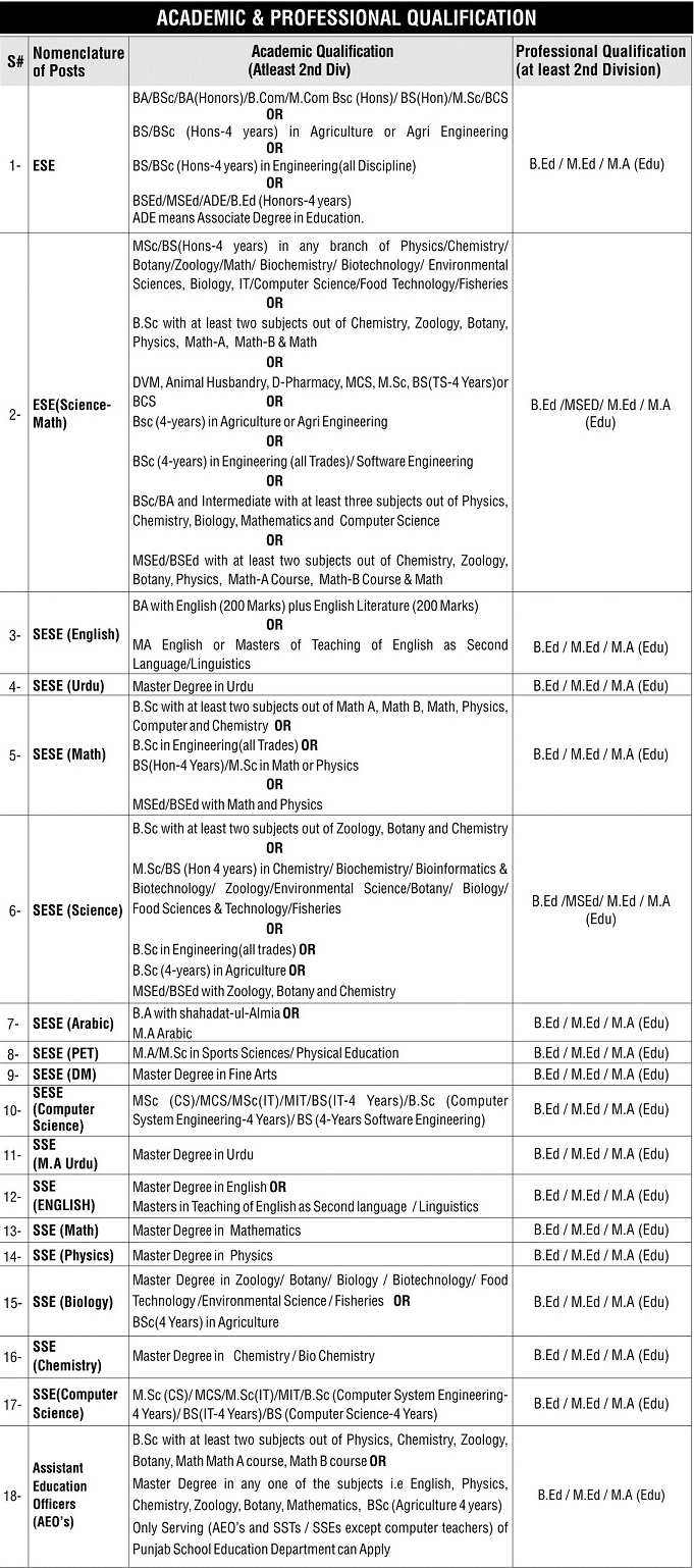 online job application form in dubai sample document files online job application form in dubai dubai visa online get dubai visa for n dubai punjab