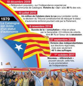 LM.GEOPOL - Catalogne indépendante (2017 10 11) FR (3)