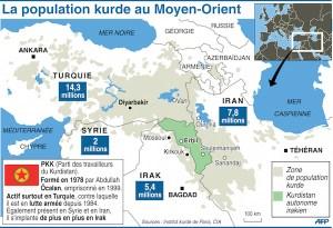 LM.GEOPOL - Usa, russes et kurdes (2017 12 29) FR (4)