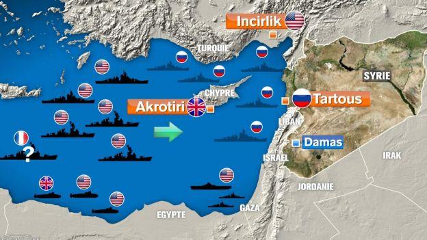 LM.GEOPOL - Russie vs usa en syrie (2018 03 03) FR 2