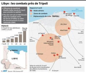FLASH.GEOPOL - 024 - Alliances obliques en libye (2019 04 19) FR 3