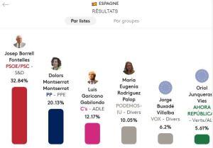 EODE - ELEC européennes II (2019 05 28) FR (6)