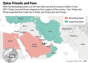 LM.GEOPOL - Turquie Qatar (2020 07 02) FR (3)