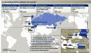 LM.GEOPOL - III-2020-1289 bases navales russes(2020 11 28) FR (3)