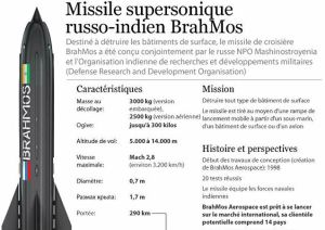 LM.GEOPOL - III-2020-1309 missiles supersoniques II (2020 12 26) FR 3