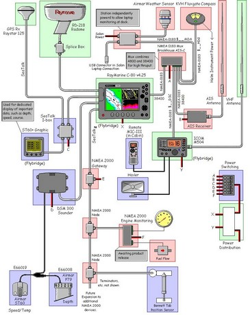 Boat Console Wiring Diagram Wiring Schematic Diagram