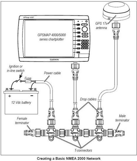 garmin gps 17x wiring diagram