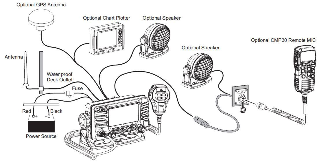 standard horizon explorer wiring diagram