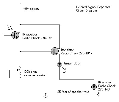 panofish infrared ir remote extender
