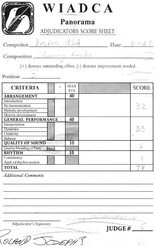 Pageant Score Sheet Template Eliolera – Sample Talent Show Score Sheet