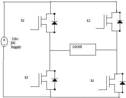 Introduction of IGBT Based Single Phase PWM Inverter