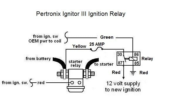 Modifying an Accel 30202 Distributor for a Pertronx Ignitor III