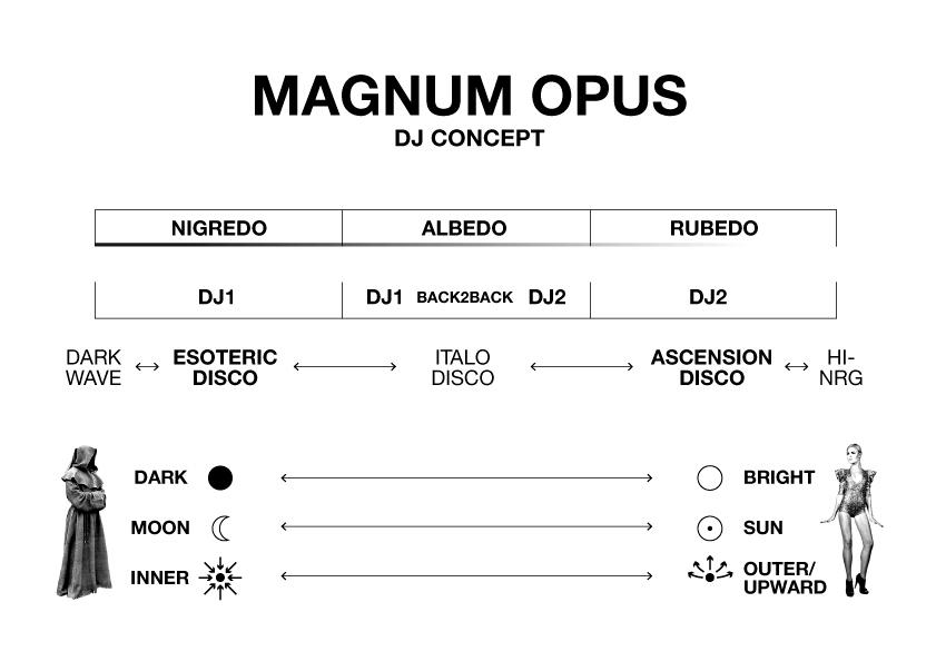 magnumopus
