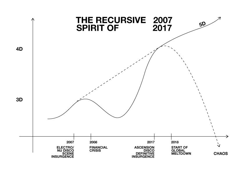 recursivespirit