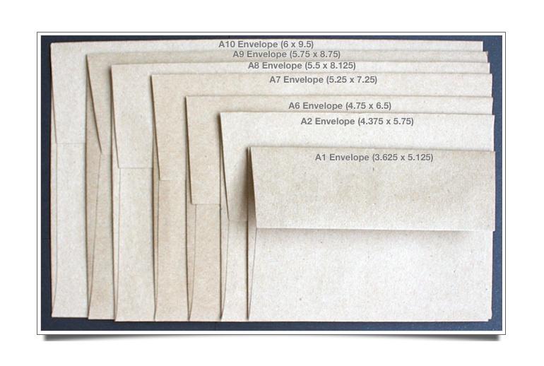 sizes of envelope - Seckinayodhya