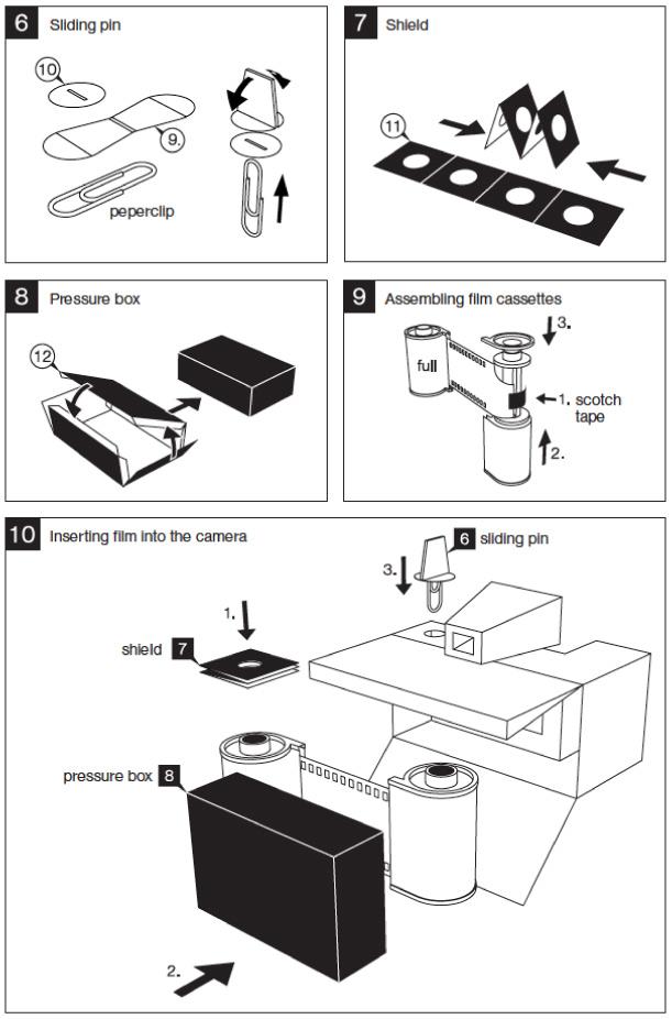 Si vous êtes branchés lomographie et DIY, le sténopé Rubikon - manual writing template