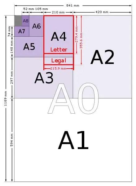A Paper Sizes - A0, A1, A2, A3, A4, A5, A6, A7, A8, A9, A10 - A4 Sheet Size