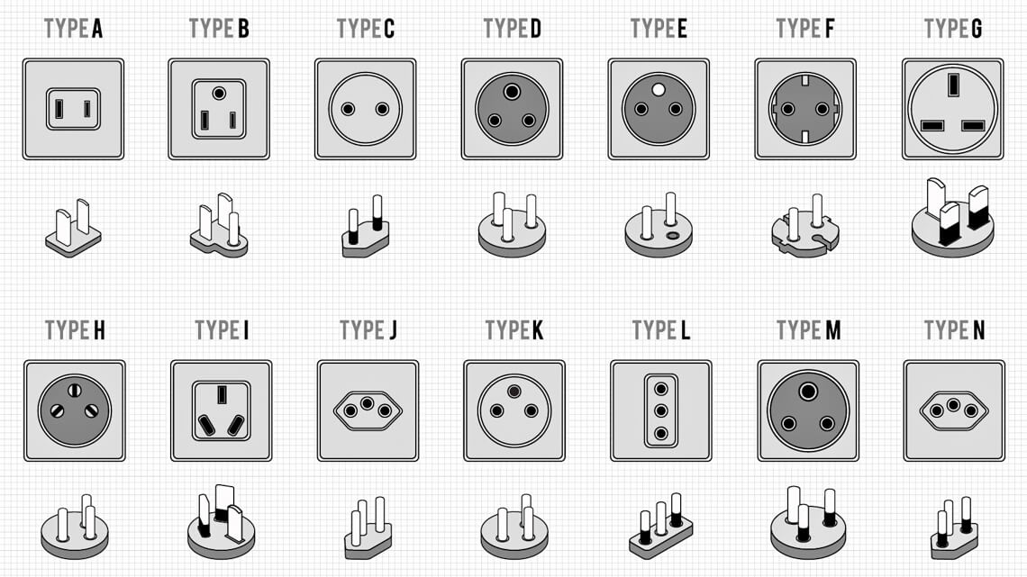 types of electrical wall outlets