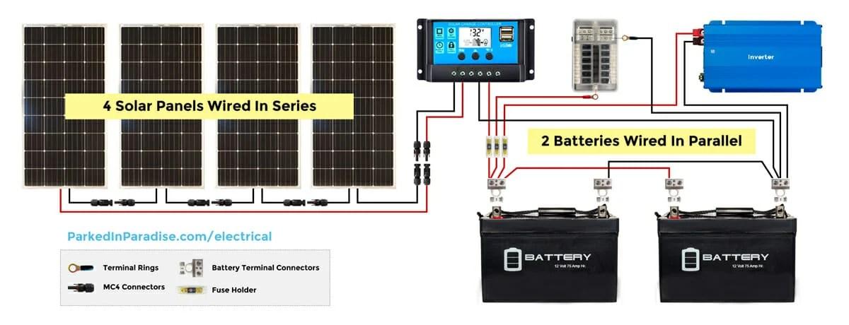 Solar Pv System Wiring Diagram Wiring Diagram