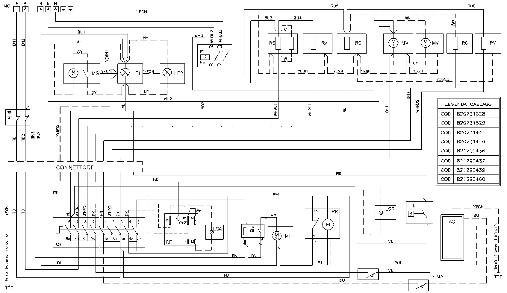 oven wiring harness