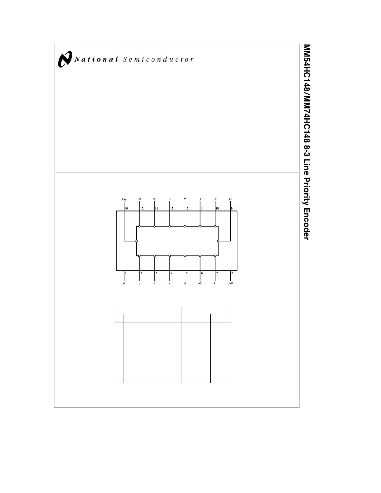 8 to 3 line priority encoder logic diagram