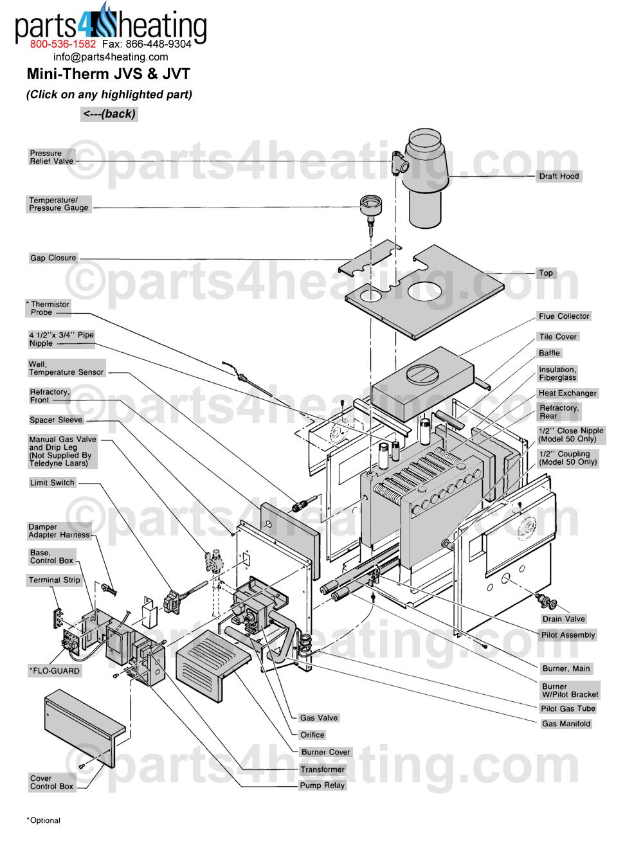 jvs relay wiring diagram
