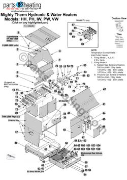 laars boiler wiring diagrams