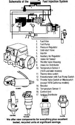 1966 vw beetle wiring harness