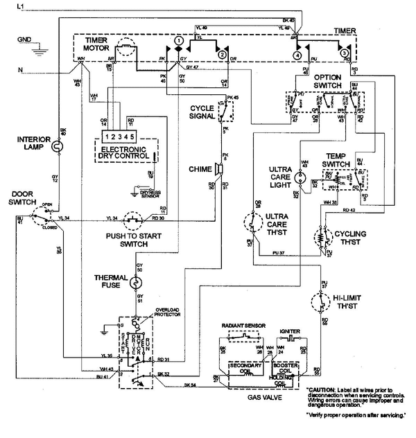 maytag gas dryer schematic