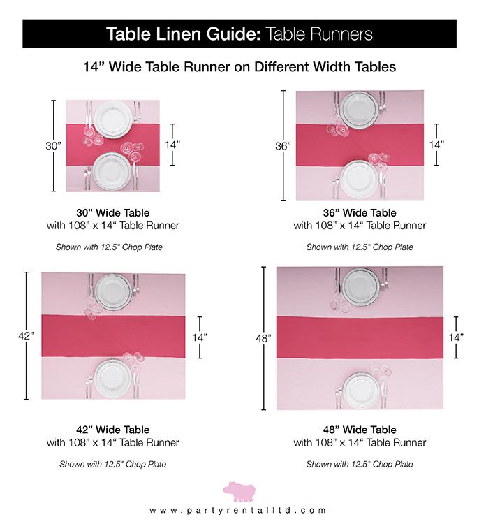 Table Overlay