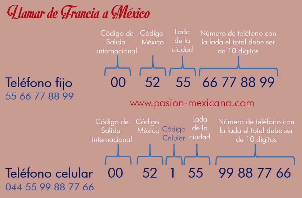 Cómo llamar de Francia a México y viceversa - pasion-mexicana