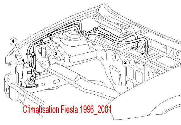 ford fusion Schema moteur