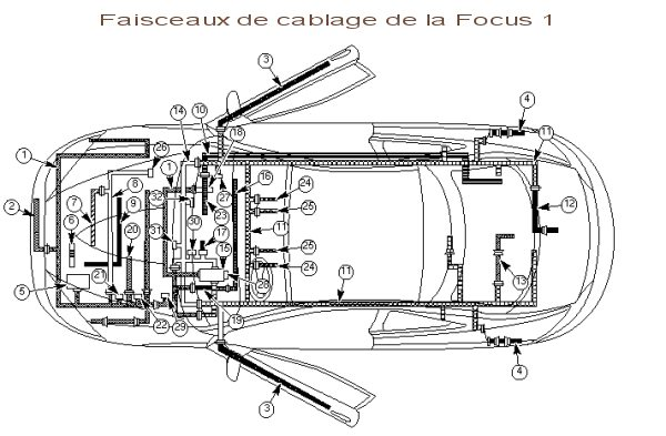 ford audio schema cablage