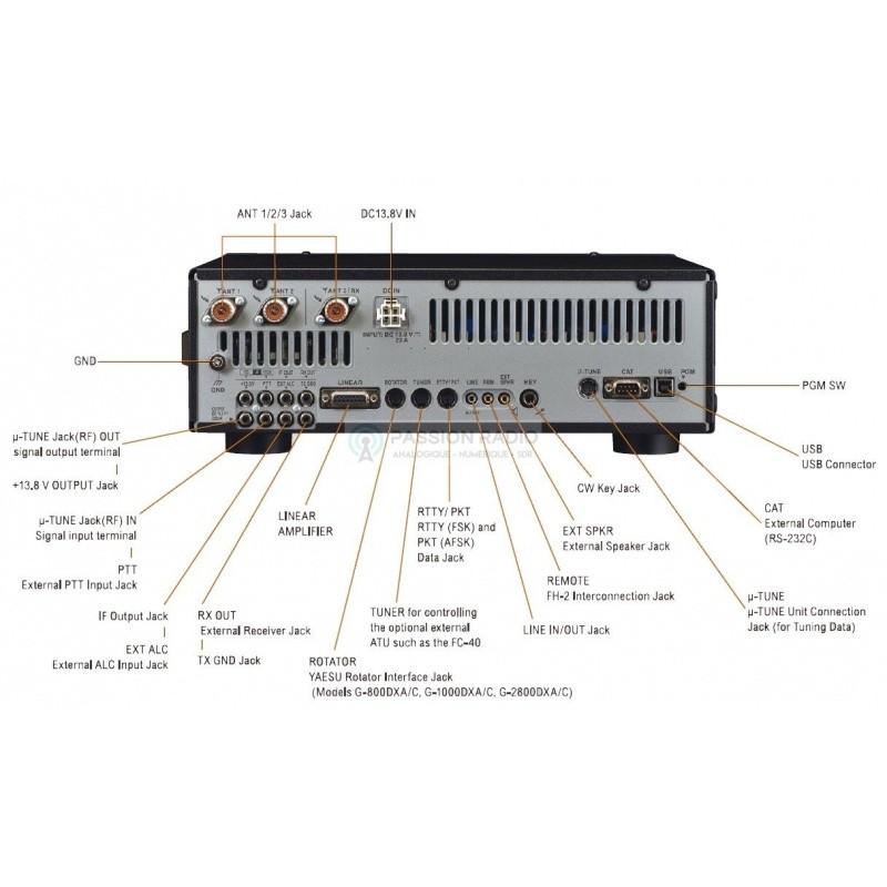 mini audio analyzer
