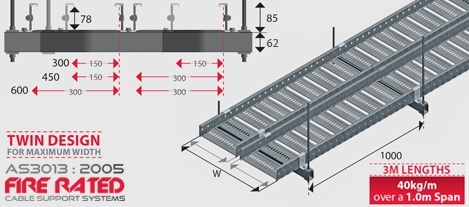 Fire Rated Cable Tray 600mm W X 3000l 40kg