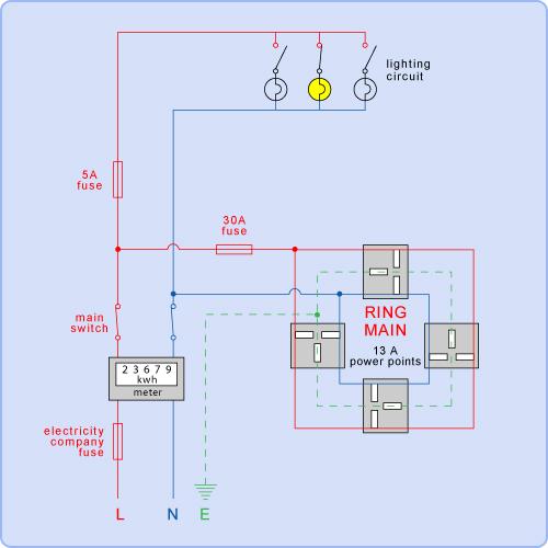 household generator wiring diagram