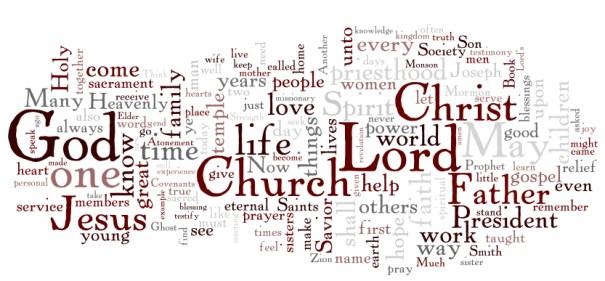 Christian Words Image