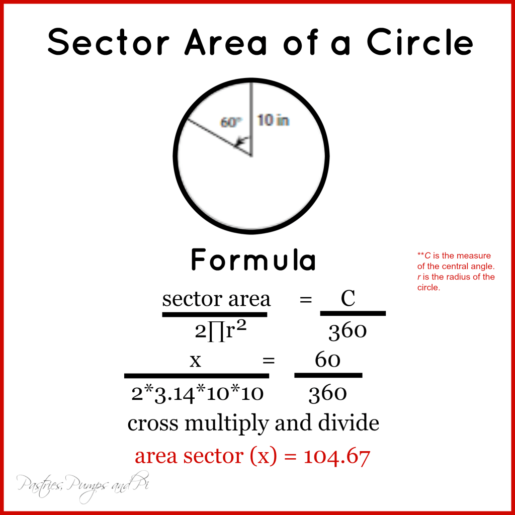 Download Formula To Calculate Radius Of A Circle How To Find The Area