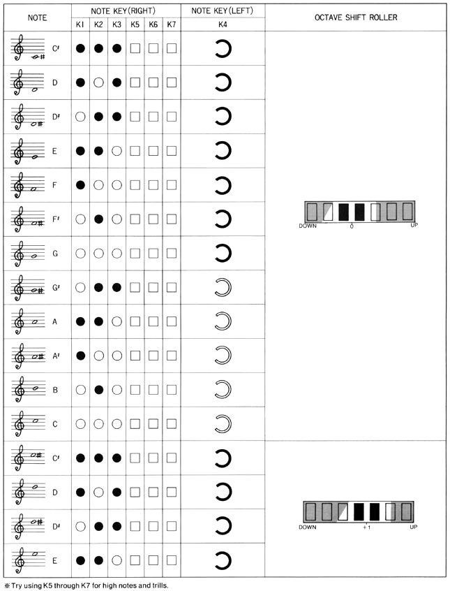 free printable flat trumpet cornet fingering chart also music tips
