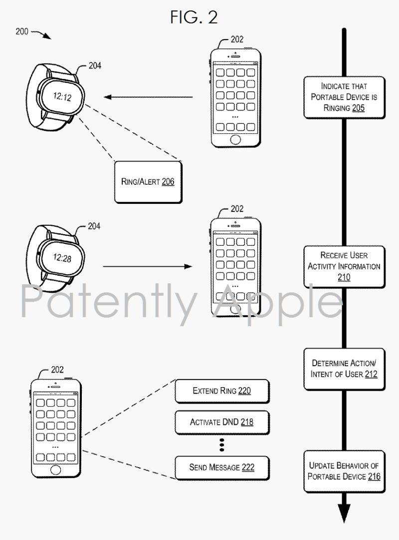 apple watch block diagram
