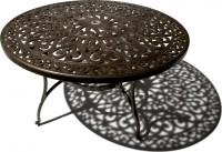 Strathwood St. Thomas Cast Aluminum Round Dining Table ...