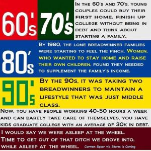 lifestyle changes 70s